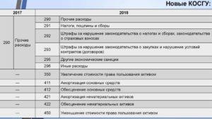 Кэк бюджет 291