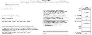 Инструкция по заполнению плана закупок на 2020 год