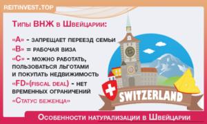 Как уехать жить в швейцарию из россии на пмж