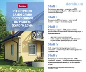 Какой постройки дом можно зарегистрировать