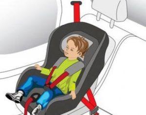 Как пристегивается детское кресло