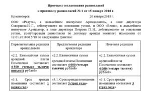 Шаблон протокола разногласий для добавления разделов в контракт