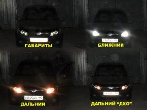 Габаритные огни на автомобиле фото