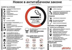 Закон о курении в общественных местах 2020 перечень общественных мест