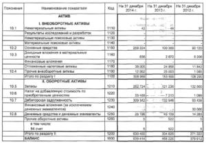 Бухгалтерский баланс 2020 рк скачать