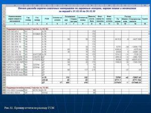 Как делать хронометраж расхода топлива