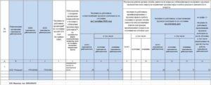 Куда сдавать отчет отделы фонда занятости по округам москва