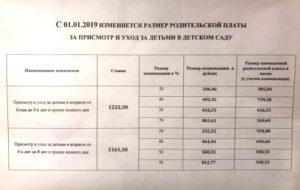 Сколько стоит детский сад в москве 2020