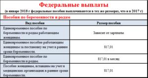 Выплаты за 3 ребенка в кемеровской области