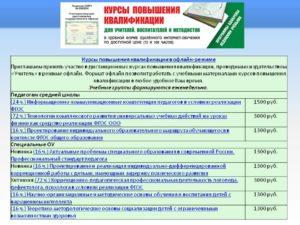 Как оплачивается учеба на курсах повышения квалификации
