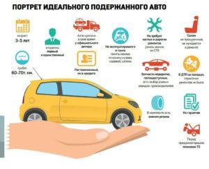 В течении какго времени надо зарегистрировать авто после покупки