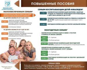 Компенсация за путевки многодетным семьям