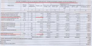 Жкх расчет тарифа в управляющей компании пример