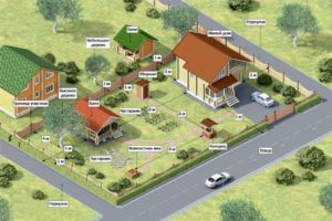 Отличие жилого дома от жилого строения