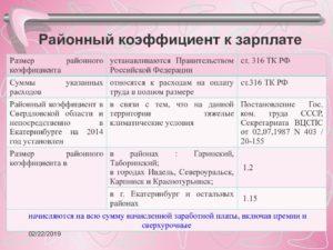 Районный коэффициент в новосибирске