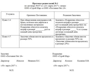 Протокол разногласия по 44 фз как заключать