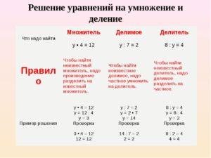 Правило уравнения деления с переносом на умножение