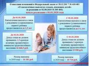 Изменения в семейном законодательстве в 2020 году