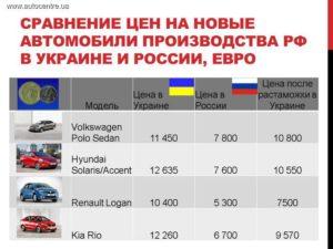 Растаможить автомобиль из украины