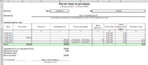Расчет пени по договору аренды