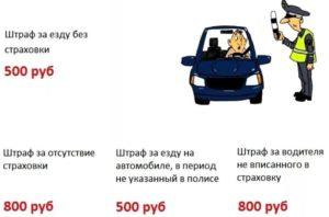 Можно ли ездить за рулем без страховки но с хозяином