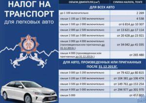 Как не платить транспортный налог за мощный автомобиль