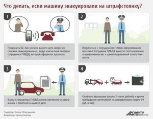 Как забрать машину со штрафстоянки собственнику