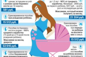 Сколько платят после родов за первого ребенка