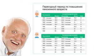 Выход на пенсию в эстонии в 2020 году