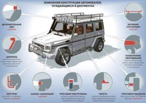 Изменение конструкции транспортного средства штраф