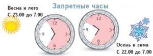 До скольки можно гулять в 12 лет в москве