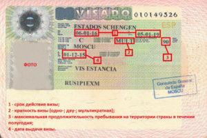 Виза в испанию в белгороде