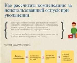 Закон о компенсации за неиспользованные больничных на работе