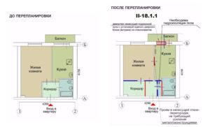 Как оформить перепланировку квартиры самостоятельно тольятти