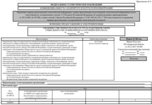 Бланки форм статотчетности за 2020 год