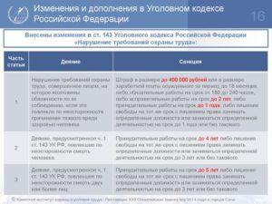 Новые поправки в ук кодекс рф в 2020 году