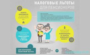 Возрасте 80 лет какие налоги оплачиваются