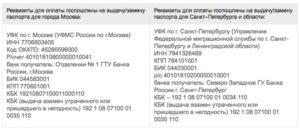 Реквизиты госпошлины на замену паспорта тольятти